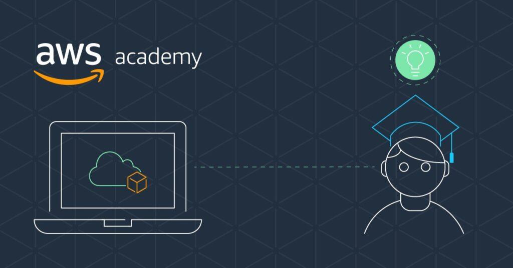 Anuncio AWS Academy – UAGRM SOE